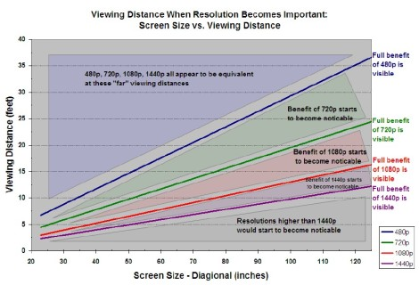 4k-idiotic-resolution_chart