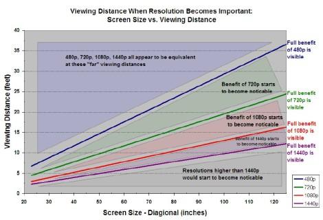 4k-idiotic-resolution_chart